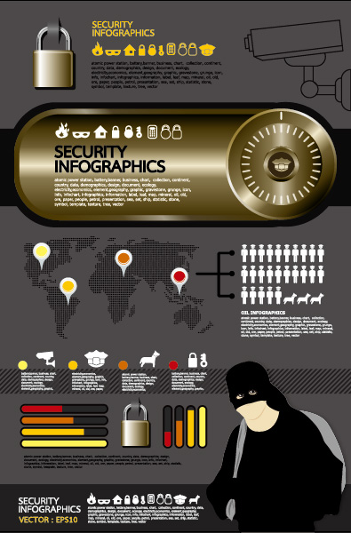 Security Infographics