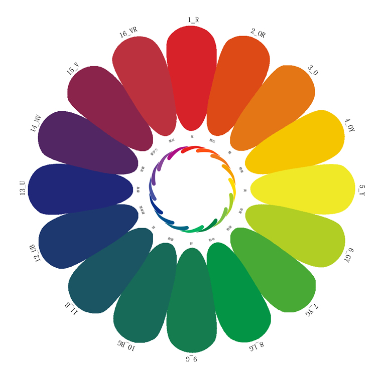 16 Color Ring Chromatography