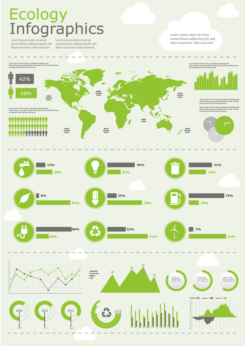 Infographics and Chart Design 2