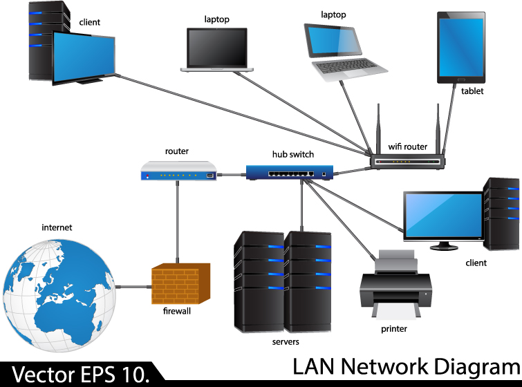 Lan network diagram free vector graphic download lan network diagram 3 sciox Images