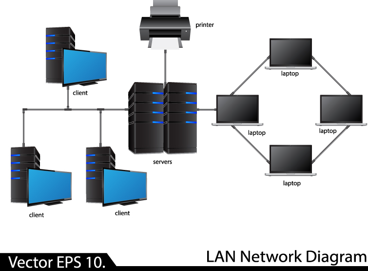 lan network diagram   free vector graphic download    lan network diagram