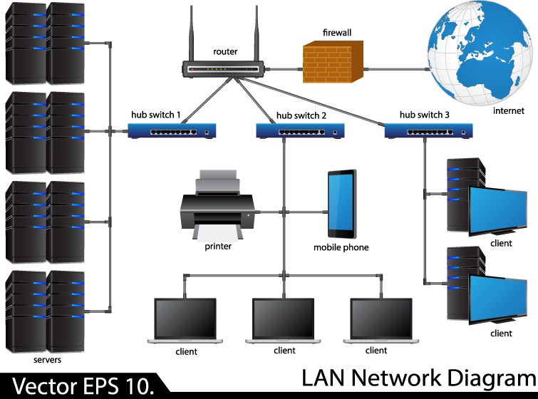LAN Network Diagram | Free Vector Graphic Download
