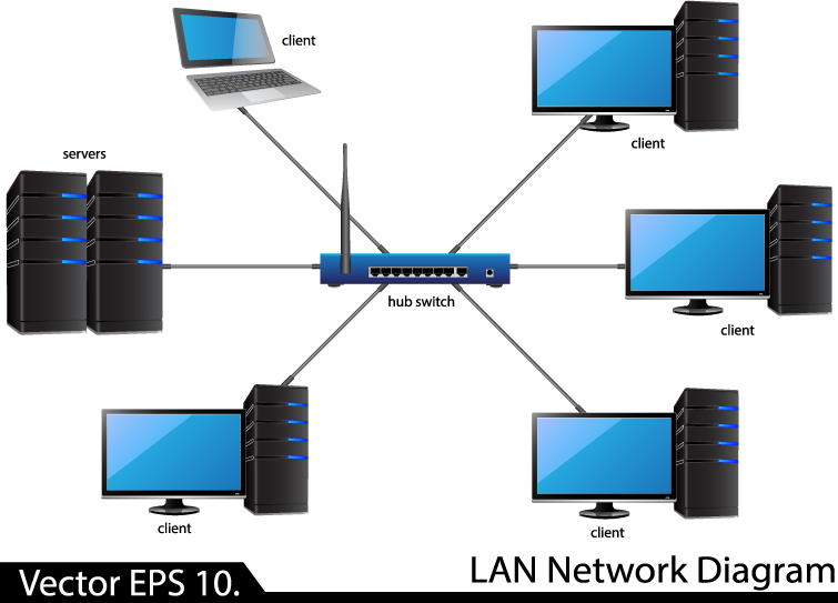 LAN Network Diagram  Free Vector Graphic Download