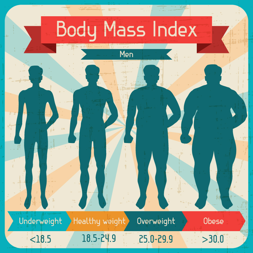 Body Mass Index Men Vector