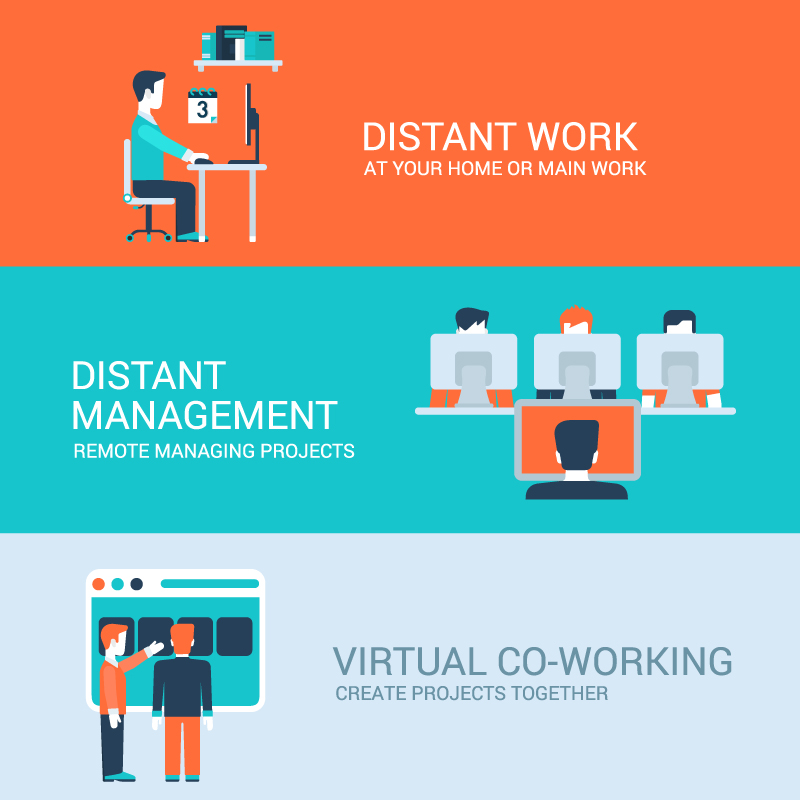 Creative Telecommuting Banner Vector
