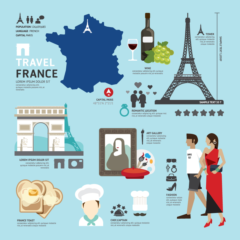 Travel France Vector