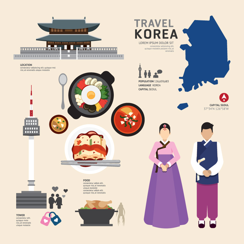 Travel Korea Vector