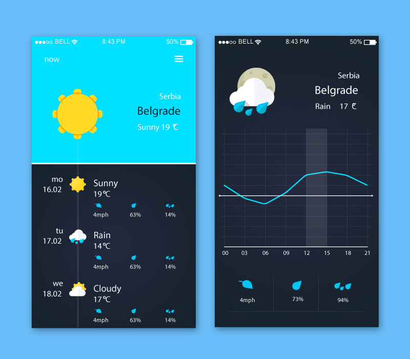Weather App UI Design PSD