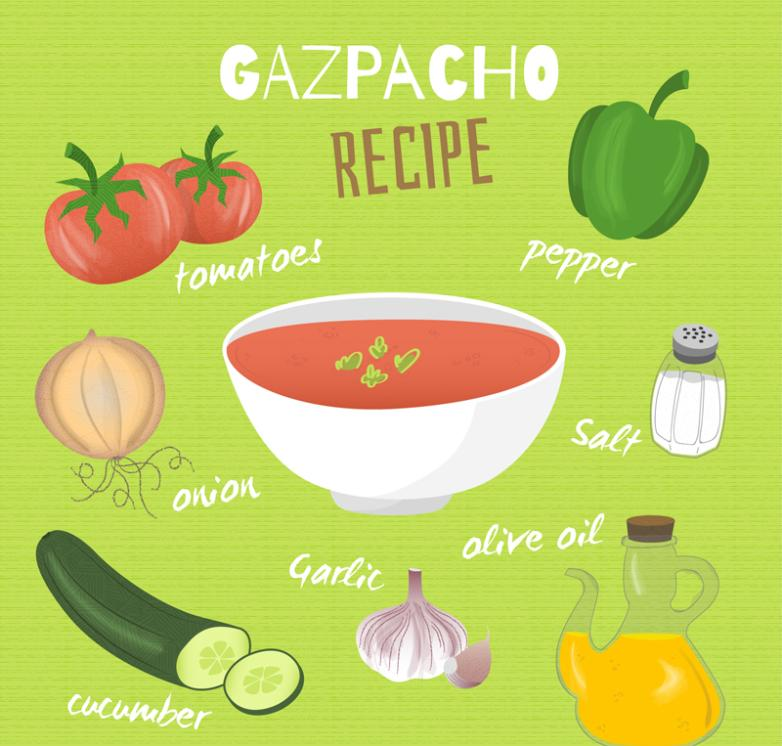 Painted Spanish Vegetables Cold Soup Recipes Vector