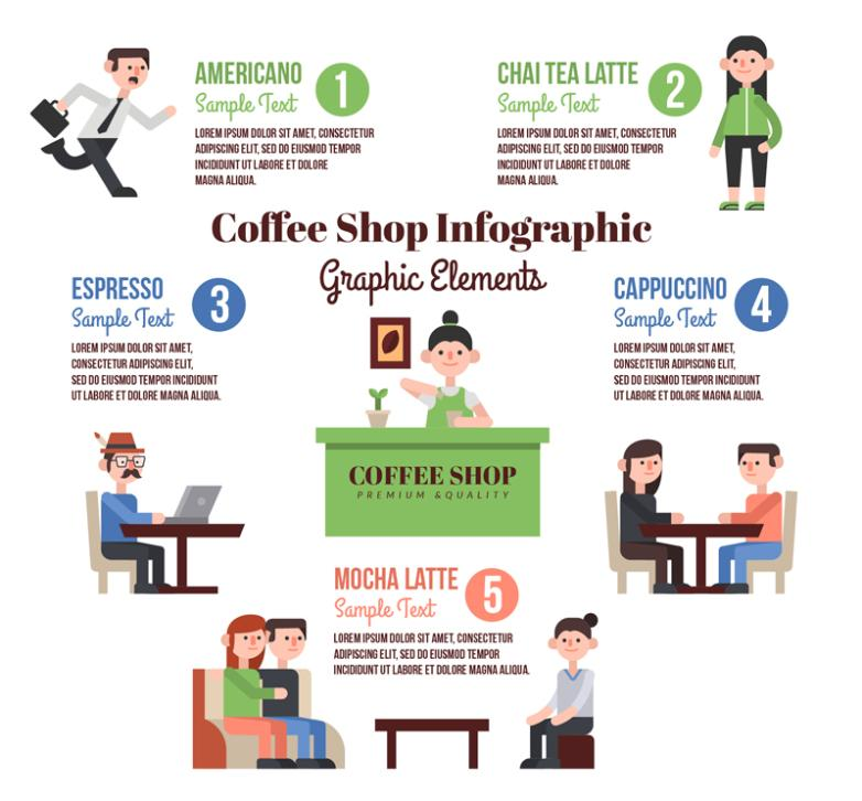 Creative Cafe Character Information Vector