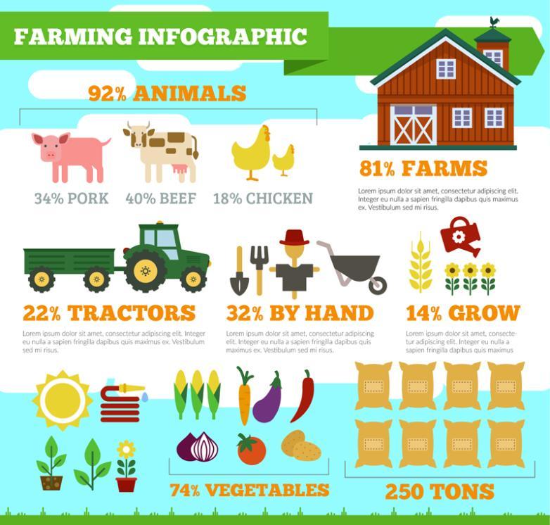 Creative Organic Farm Vector