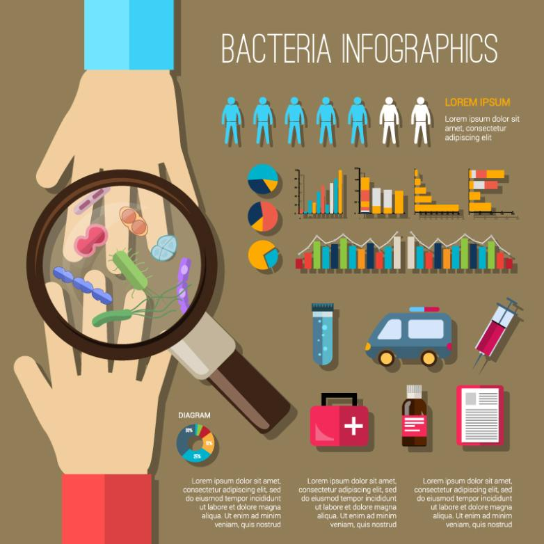 Cartoon Bacteria Prevention And Treatment Vector