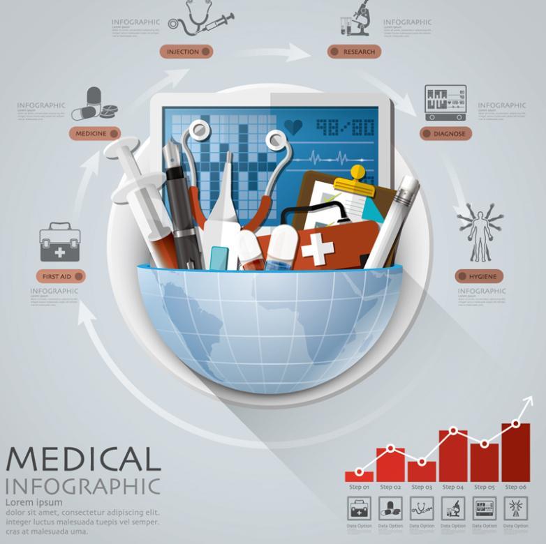 Creative Medical Tools Vector