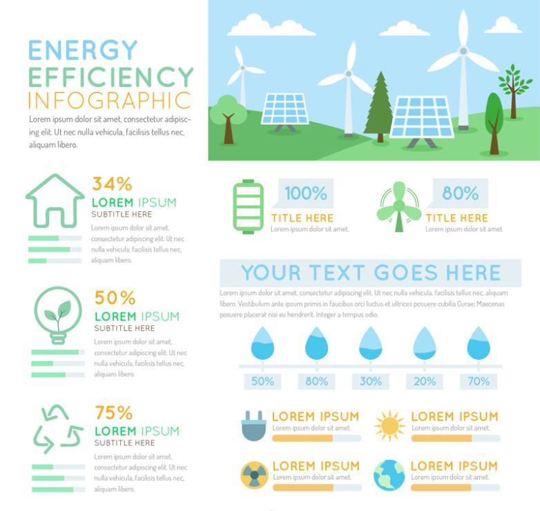 Creative Green Energy Effect Vector