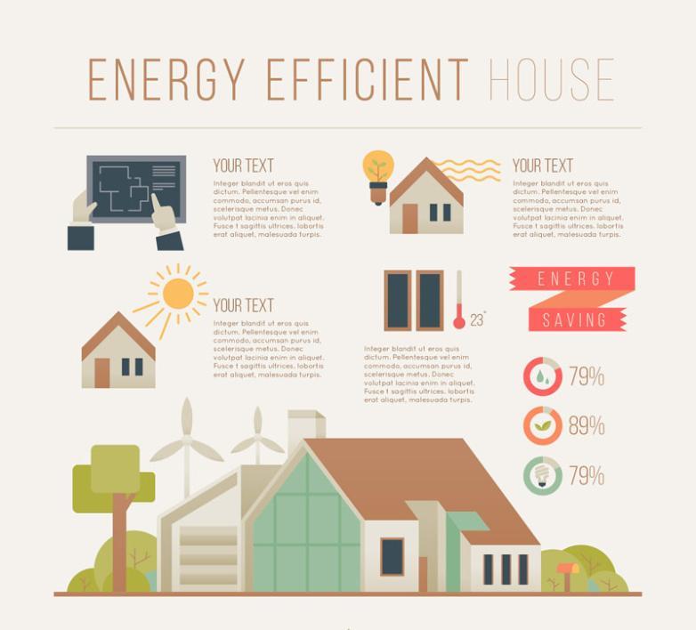 Creative Energy-saving Residential Information Graph Vector