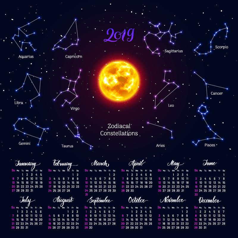 Calendar-2019-Zodiacal-Constellations