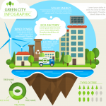 Flattened Green City Information Map 2019 Vector