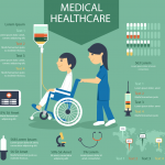 Creative Medical Service Information Map 2019 Vector